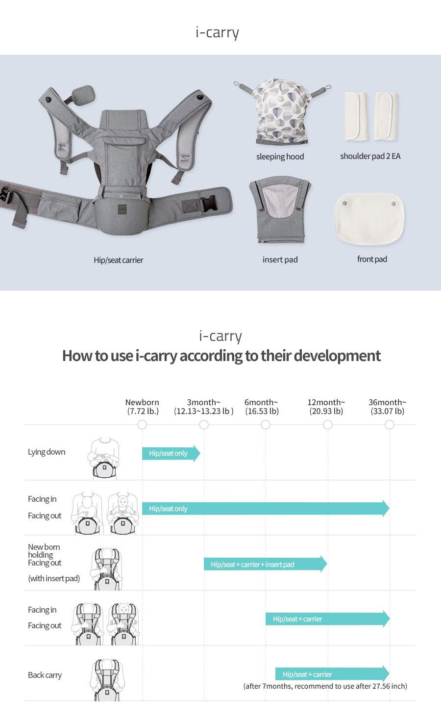 i-carry