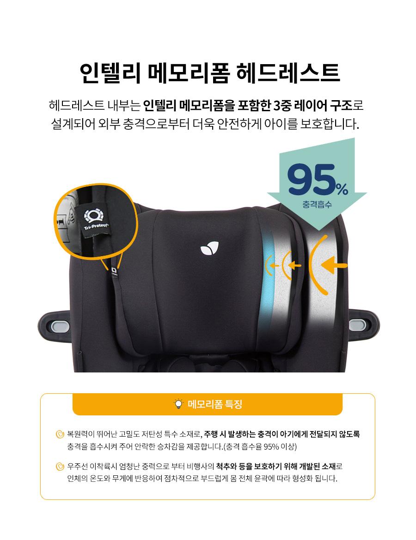 i_spin360